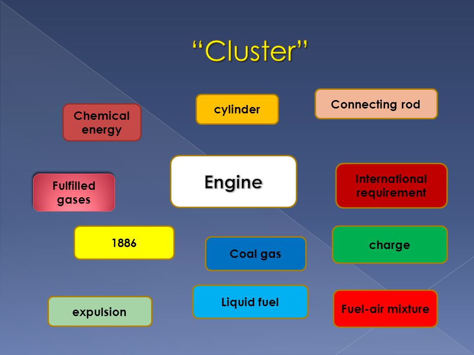 cylinder Chemical energy Fulfilled gases expulsion 1886 Liquid fuel Fuel-air mixture charge International requirement Connecting rod Coal gas
