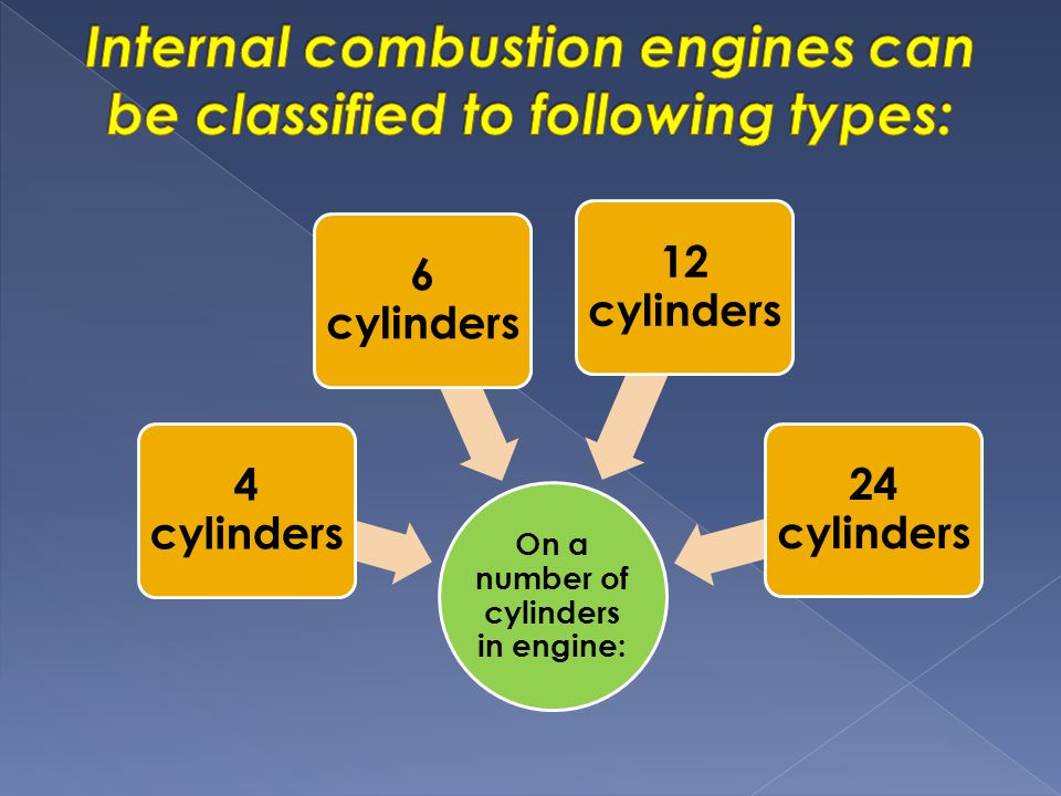 On a number of cylinders in engine: 4 cylinders 6 cylinders 12 cylinders 24 cylinders