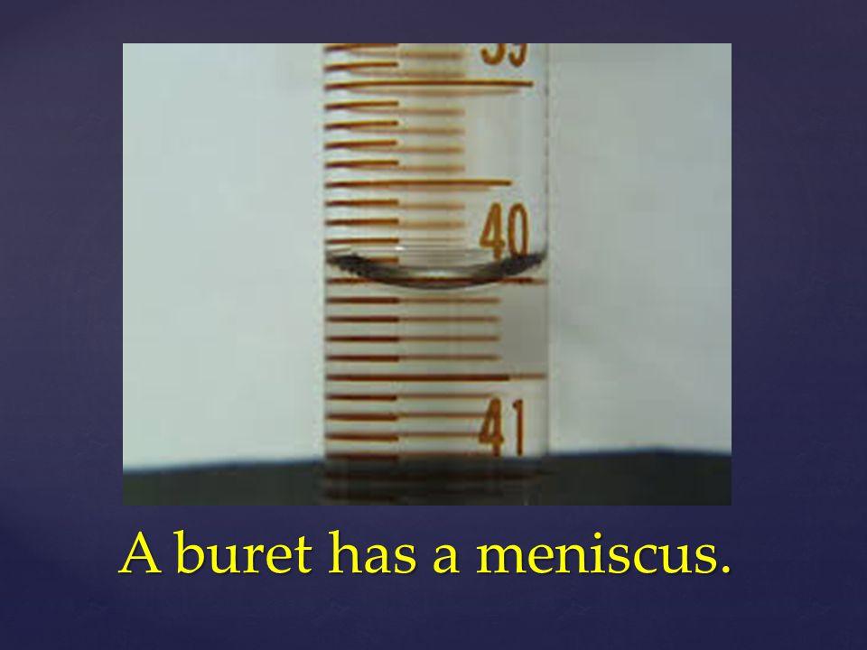 A buret has a meniscus.