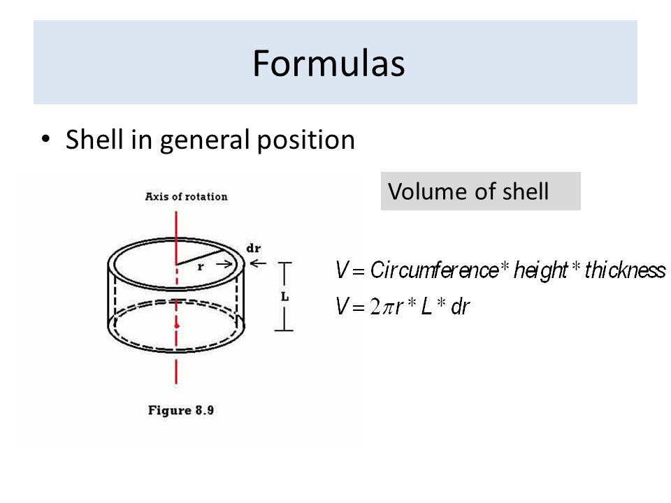 Formulas Shell in general position Volume of shell