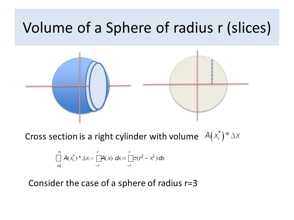 Another Example Sketch the solid of revolution obtained by rotating around x-axis and find its volume Sketch the solid of revolution obtained by rotating around y-axis and find its volume Sketch the solid of revolution obtained by rotating around x=5 and find its volume