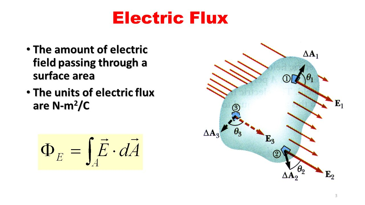 The amount of electric field passing through a surface area The amount of electric field passing through a surface area The units of electric flux are
