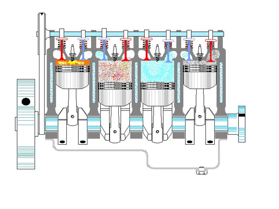 Intake StrokeCompression Stroke Heat Added Power StrokeExhaust Stroke Four Stroke Engine Gasoline-Air mixture enters cylinder through open intake valv