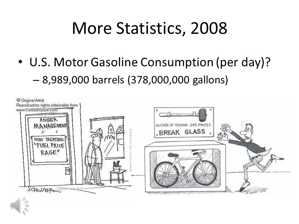 Petroleum Statistics, 2008 data 1 barrel = 42 gallons Top Oil Producing Country? – Saudi Arabia 10,782,000 barrels/day Top Oil Consuming Country? – Un