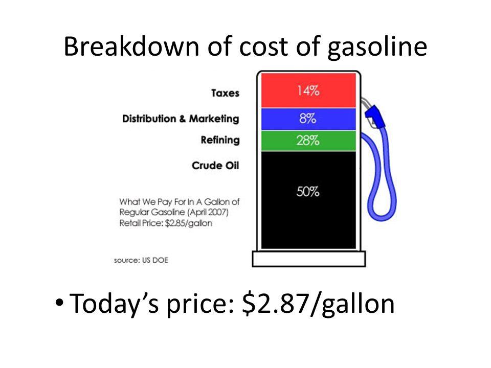 More Statistics, 2008 U.S. Motor Gasoline Consumption (per day)? – 8,989,000 barrels (378,000,000 gallons)