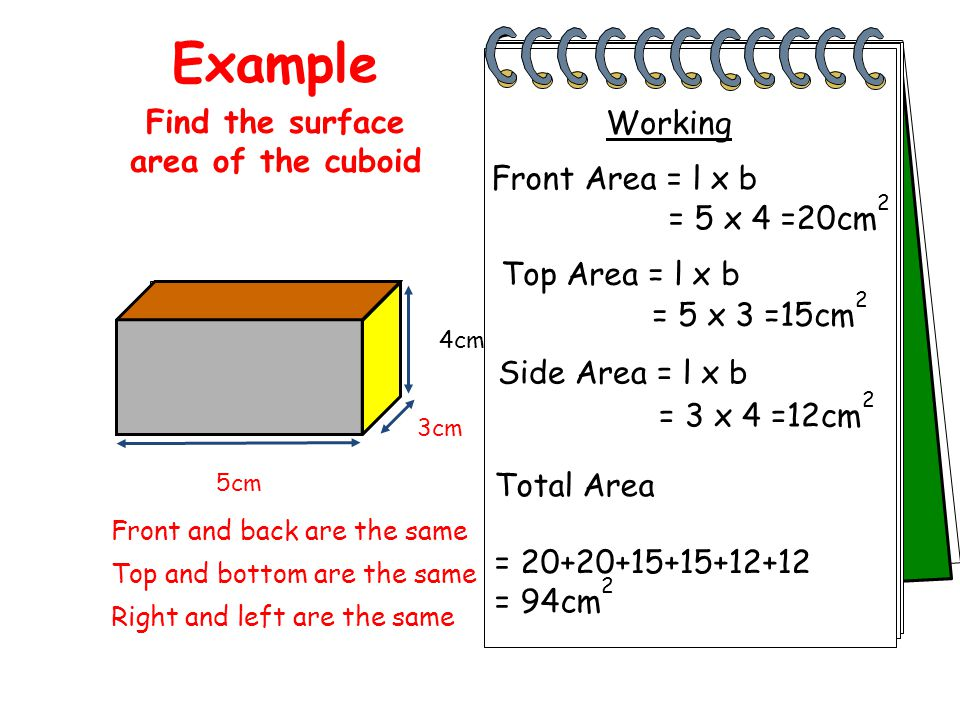 Front Area = l x b = 5 x 4 =20cm 2 Example Find the surface area of the cuboid Working 5cm 4cm 3cm Top Area = l x b = 5 x 3 =15cm 2 Side Area = l x b