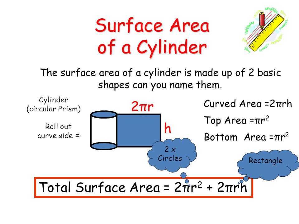 Total Surface Area = 2πr 2 + 2πrh The surface area of a cylinder is made up of 2 basic shapes can you name them. Curved Area =2πrh Cylinder (circular