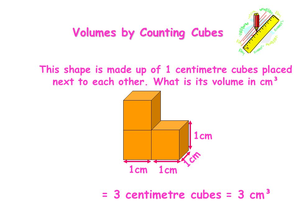 = 3 centimetre cubes = 3 cm³ This shape is made up of 1 centimetre cubes placed next to each other. What is its volume in cm³ 1cm Volumes by Counting
