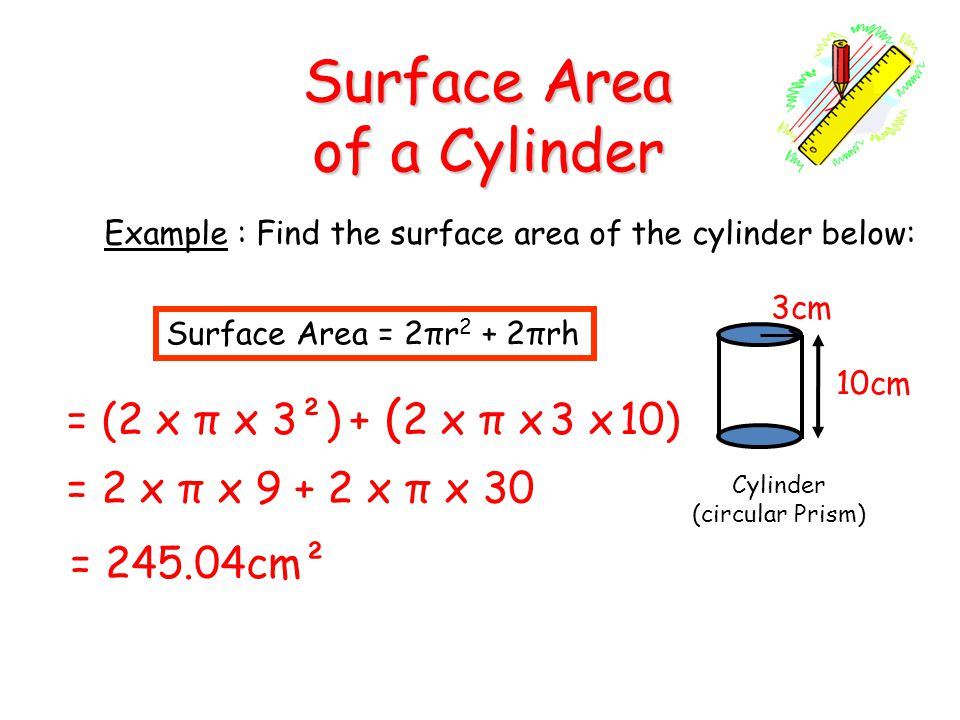 Example : Find the surface area of the cylinder below: = (2 x π x 3²) + ( 2 x π x 3 x 10) 3cm Cylinder (circular Prism) 10cm = 2 x π x 9 + 2 x π x 30