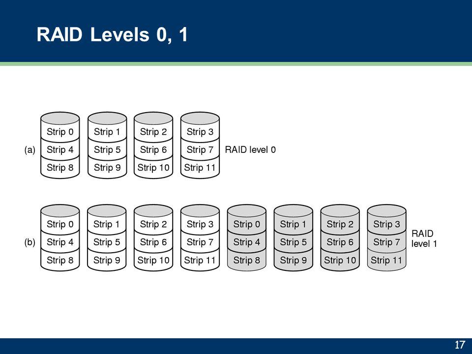 RAID Levels 0, 1 17