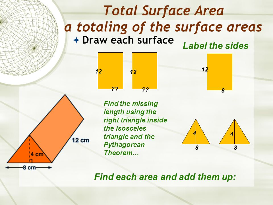 Total Surface Area a totaling of the surface areas  Draw each surface Find each area and add them up: Label the sides 12 ?.