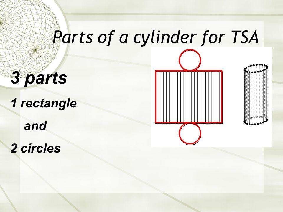 Parts of a cylinder for TSA 3 parts 1 rectangle and 2 circles