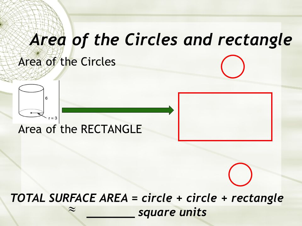 Area of the Circles and rectangle Area of the Circles Area of the RECTANGLE TOTAL SURFACE AREA = circle + circle + rectangle _______ square units
