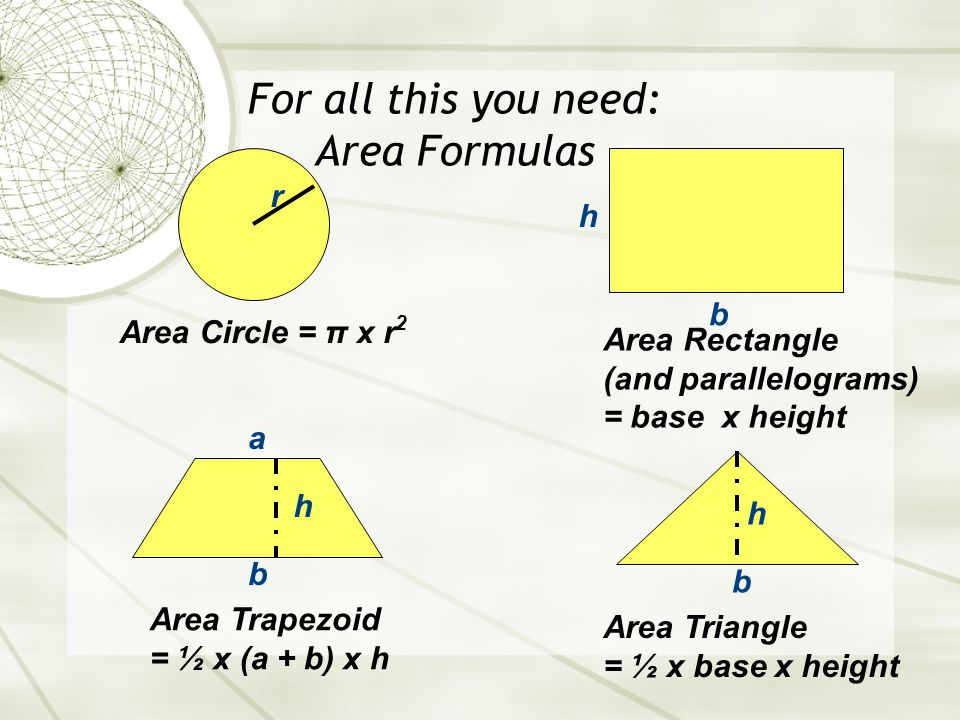 For all this you need: Area Formulas Area Circle = π x r 2 r Area Rectangle (and parallelograms) = base x height h b b h Area Triangle = ½ x base x height h b Area Trapezoid = ½ x (a + b) x h a