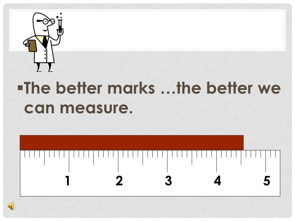  When we measure something, we always estimate between the smallest marks. 21345