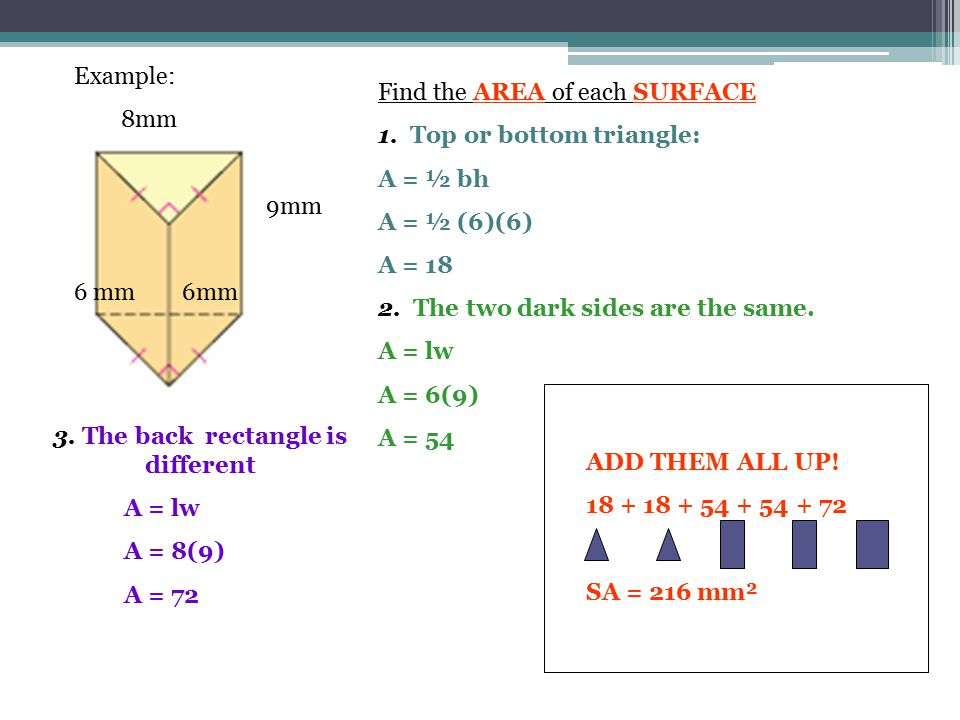 Example: 8mm 9mm 6 mm 6mm Find the AREA of each SURFACE 1.