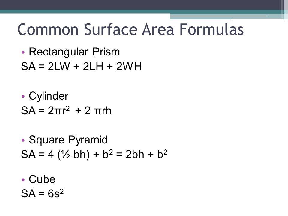 Common Surface Area Formulas Rectangular Prism SA = 2LW + 2LH + 2WH Cylinder SA = 2πr 2 + 2 πrh Square Pyramid SA = 4 (½ bh) + b 2 = 2bh + b 2 Cube SA