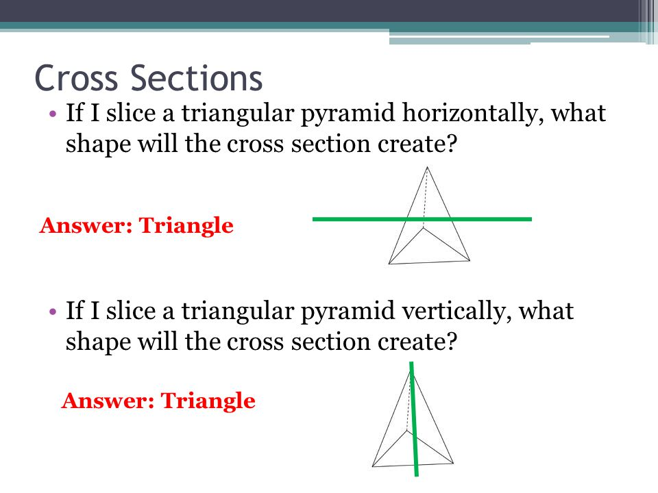 Cross Sections If I slice a triangular pyramid horizontally, what shape will the cross section create.