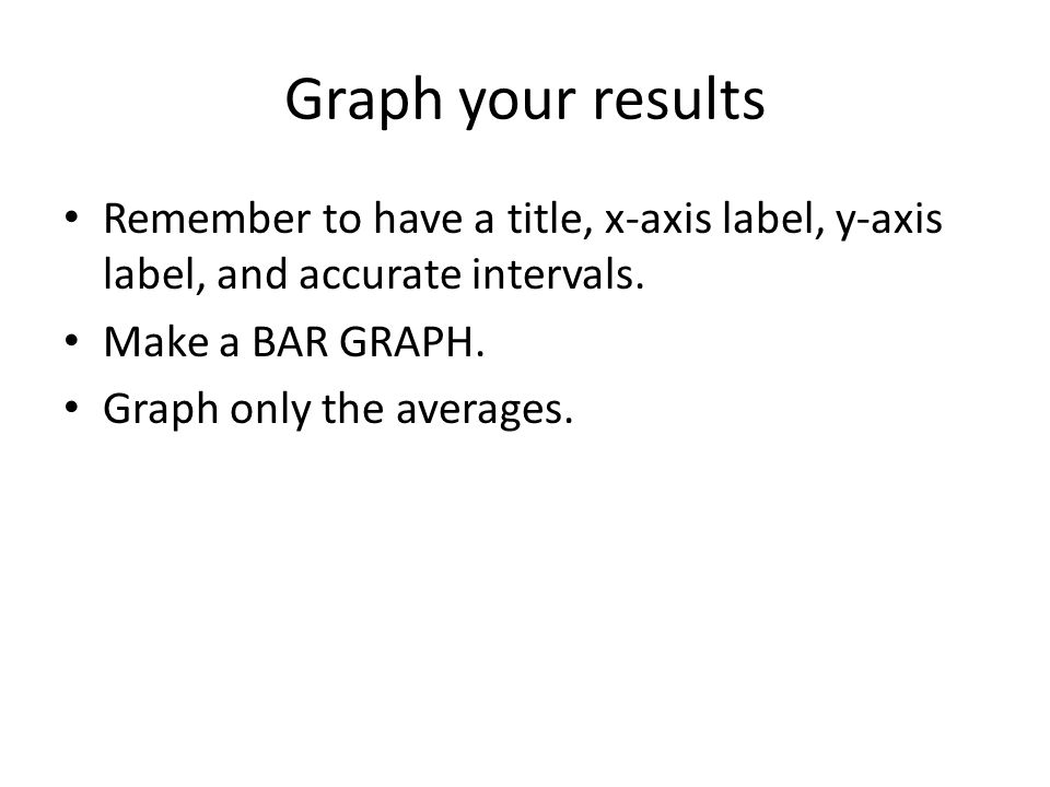 Graph your results Remember to have a title, x-axis label, y-axis label, and accurate intervals.
