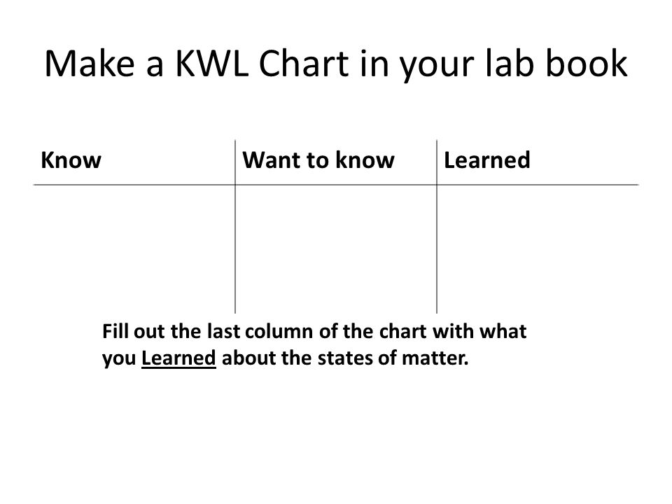 Make a KWL Chart in your lab book KnowWant to knowLearned Fill out the last column of the chart with what you Learned about the states of matter.