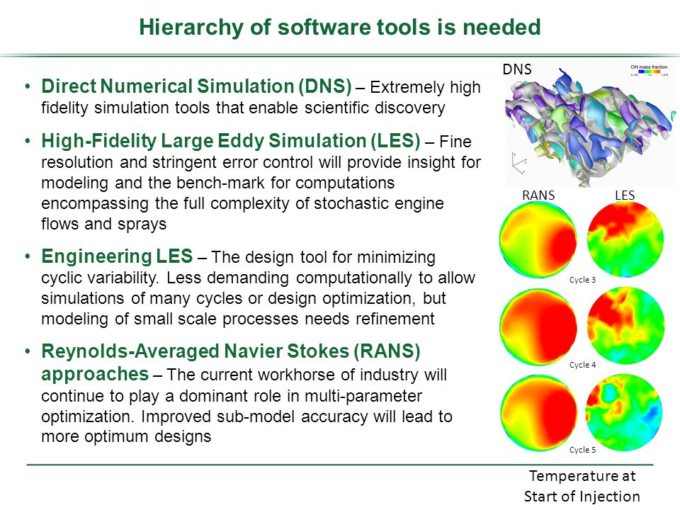 Direct Numerical Simulation (DNS) – Extremely high fidelity simulation tools that enable scientific discovery High-Fidelity Large Eddy Simulation (LES