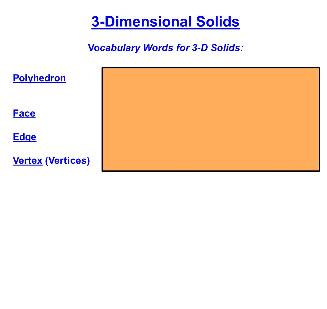 3-Dimensional Solids Vocabulary Words for 3-D Solids: Polyhedron A 3-D figure whose faces are all polygons (Prisms & Pyramids) Face Flat surface of a Polyhedron Edge Line segment formed where 2 faces meet Vertex (Vertices) Point where 3 or more faces/edges meet