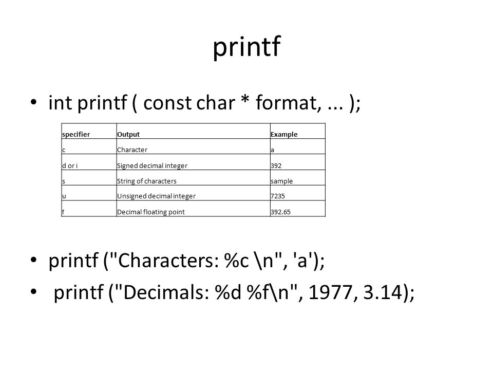 Printf - float %f – floating point.Displays upto 6 decimal places.