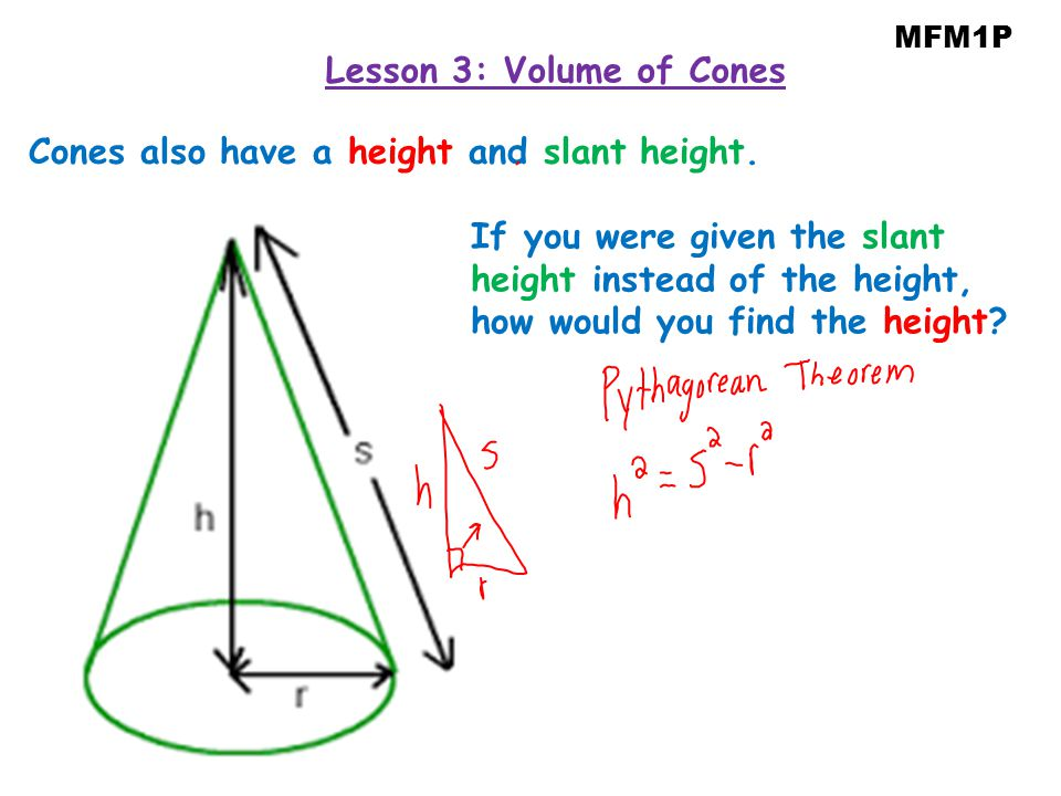 Cones also have a height and slant height.
