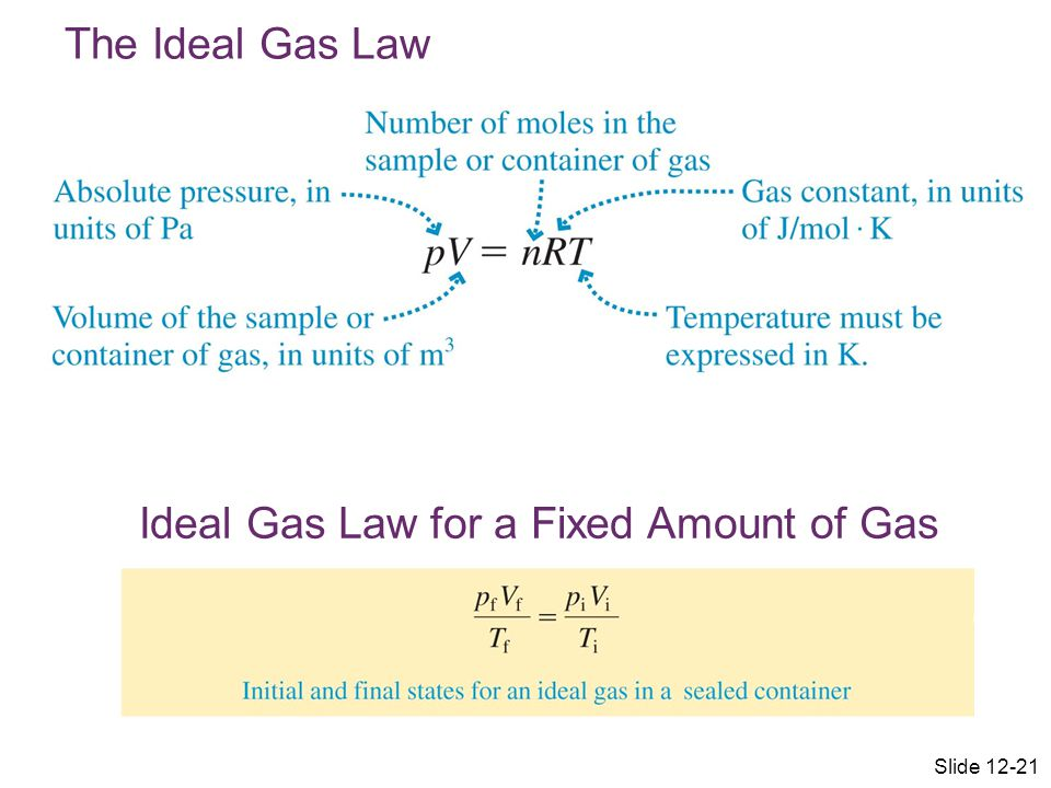 The Ideal Gas Law Slide 12-21 Ideal Gas Law for a Fixed Amount of Gas