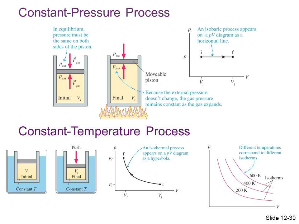 Constant-Pressure Process Constant-Temperature Process Slide 12-30