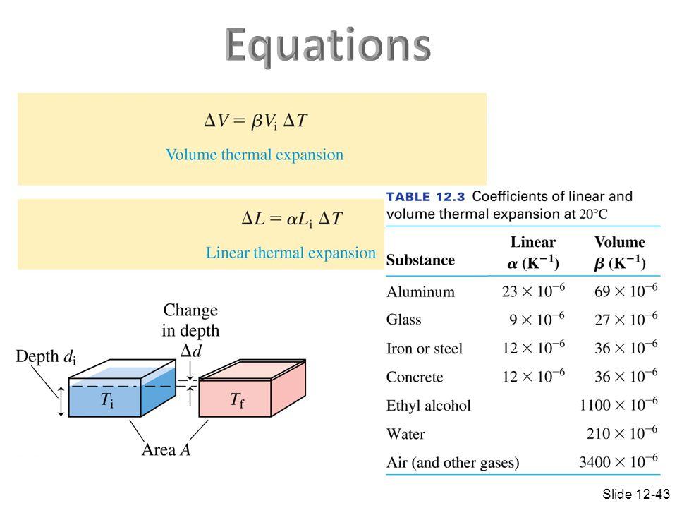 Slide 12-43