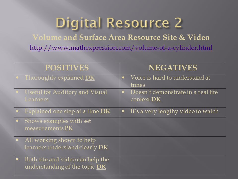 Volume and Surface Area Resource Site & Video http://www.mathexpression.com/volume-of-a-cylinder.html POSITIVESNEGATIVES  Thoroughly explained DK  V