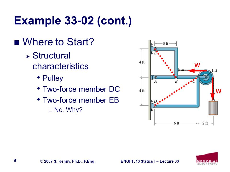 ENGI 1313 Statics I – Lecture 33© 2007 S.Kenny, Ph.D., P.Eng.