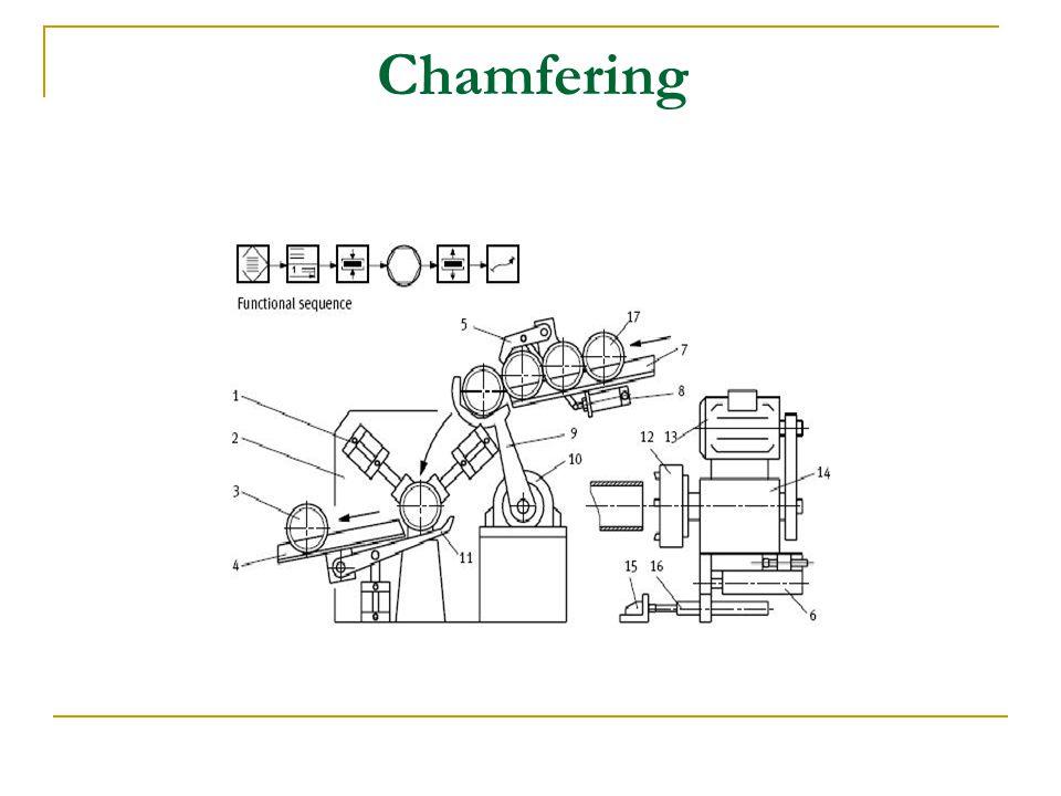 Chamfering