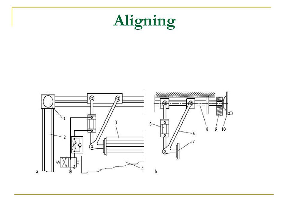 Aligning