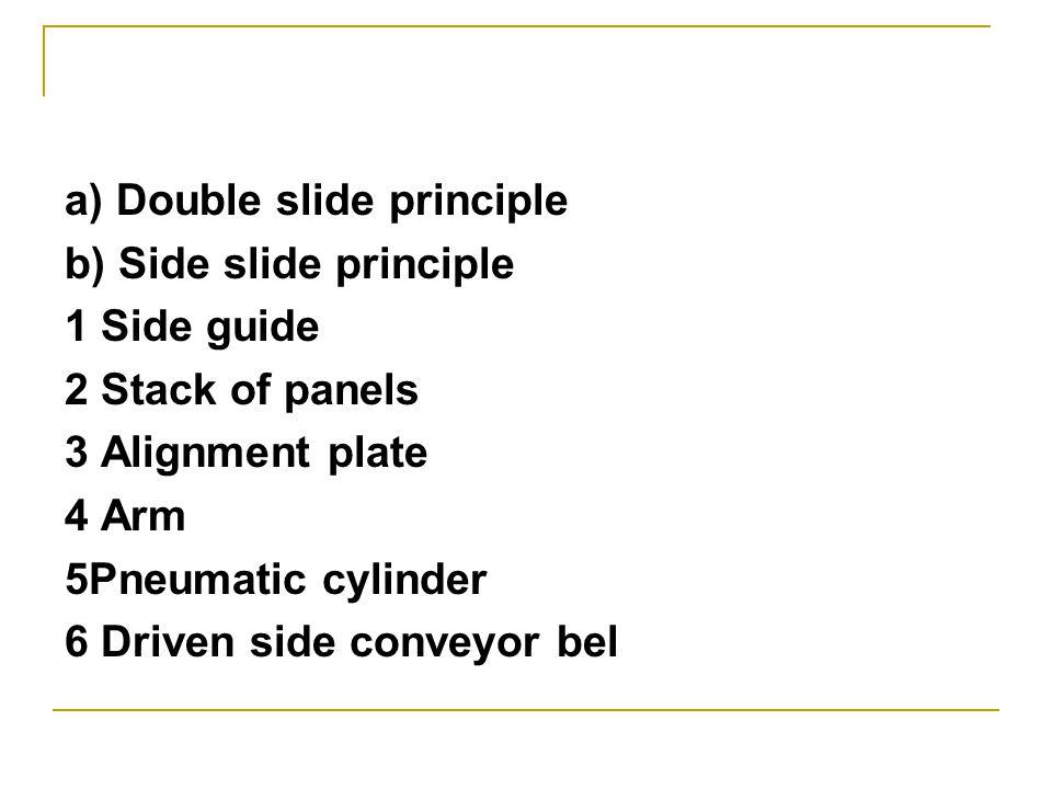 a) Double slide principle b) Side slide principle 1 Side guide 2 Stack of panels 3 Alignment plate 4 Arm 5Pneumatic cylinder 6 Driven side conveyor bel