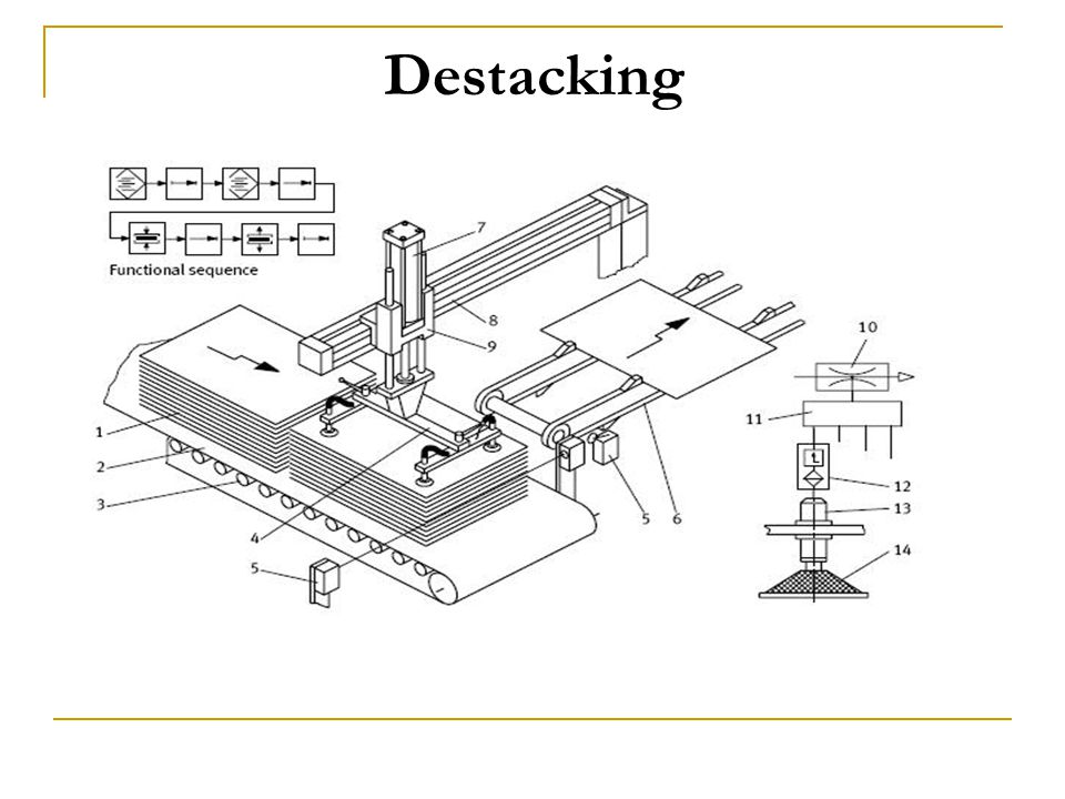 a) Slide ejector b) Oscillating-lever ejector 1 Ejector slide 2 Pneumatic cylinder 3 Mounting bracket 4 Device baseplate 5Bending ram 6 Push-off pins 7 Bending die 8 Catch plate 9 Sensor for ejector monitor and counter 10 Bending workpiece 11 Oscillating lever