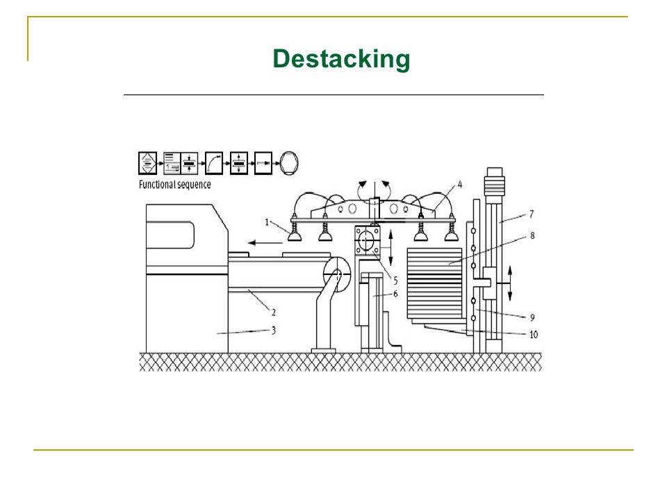 Destacking