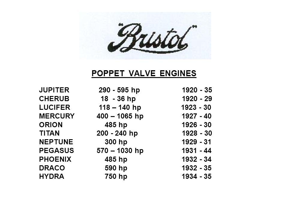POPPET VALVE ENGINES JUPITER 290 - 595 hp 1920 - 35 CHERUB 18 - 36 hp 1920 - 29 LUCIFER 118 – 140 hp 1923 - 30 MERCURY 400 – 1065 hp 1927 - 40 ORION 485 hp 1926 - 30 TITAN 200 - 240 hp 1928 - 30 NEPTUNE 300 hp 1929 - 31 PEGASUS 570 – 1030 hp 1931 - 44 PHOENIX 485 hp 1932 - 34 DRACO 590 hp 1932 - 35 HYDRA 750 hp 1934 - 35
