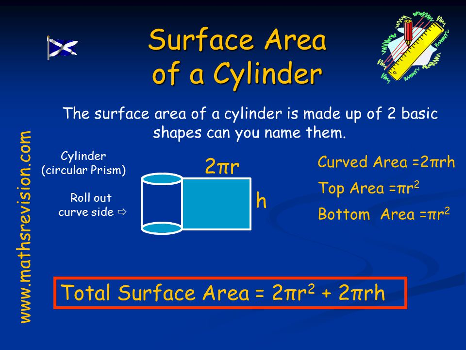 www.mathsrevision.com Total Surface Area = 2πr 2 + 2πrh The surface area of a cylinder is made up of 2 basic shapes can you name them.