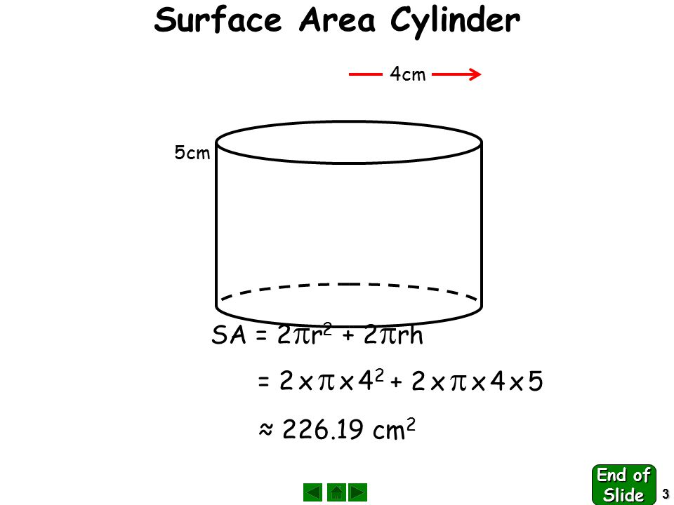 3 Surface Area Cylinder 5cm 4cm SA = 2  r 2 + 2  rh = 2 x  x 4 2 + 2 x  x 4 x 5 ≈ 226.19 cm 2 End of Slide