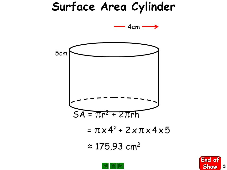 5 Surface Area Cylinder 5cm 4cm SA =  r 2 + 2  rh =  x 4 2 + 2 x  x 4 x 5 ≈ 175.93 cm 2 End of Show
