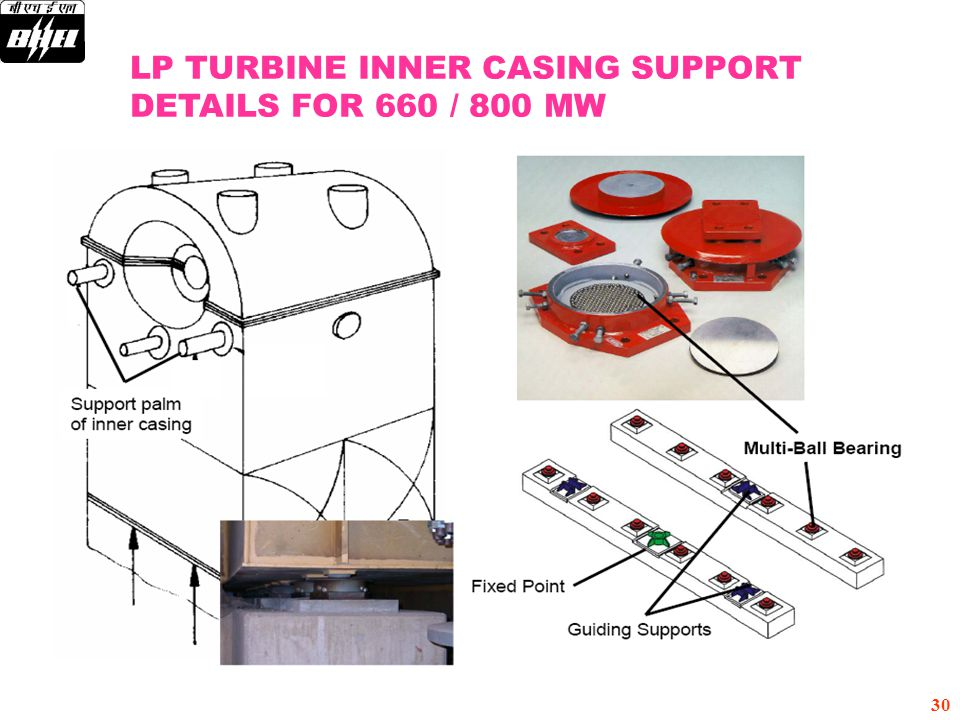 30 LP TURBINE INNER CASING SUPPORT DETAILS FOR 660 / 800 MW