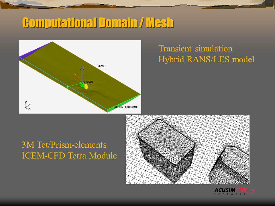 Computational Domain / Mesh 3M Tet/Prism-elements ICEM-CFD Tetra Module Transient simulation Hybrid RANS/LES model