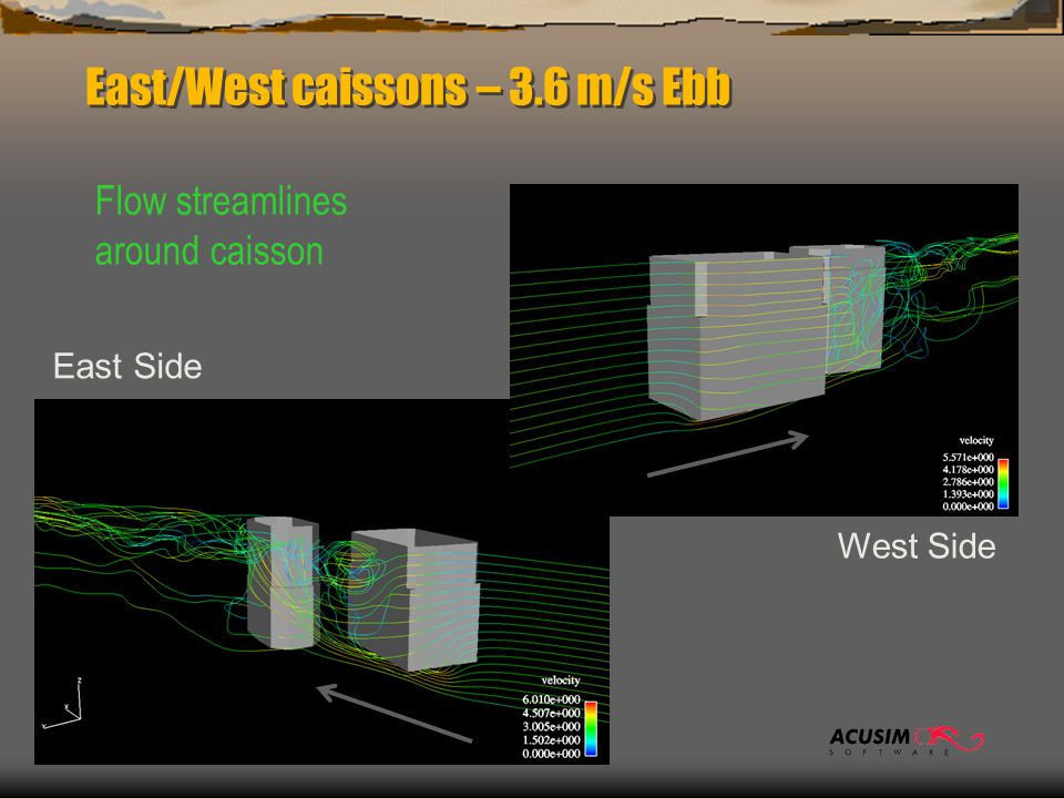 East/West caissons – 3.6 m/s Ebb East Side West Side Flow streamlines around caisson