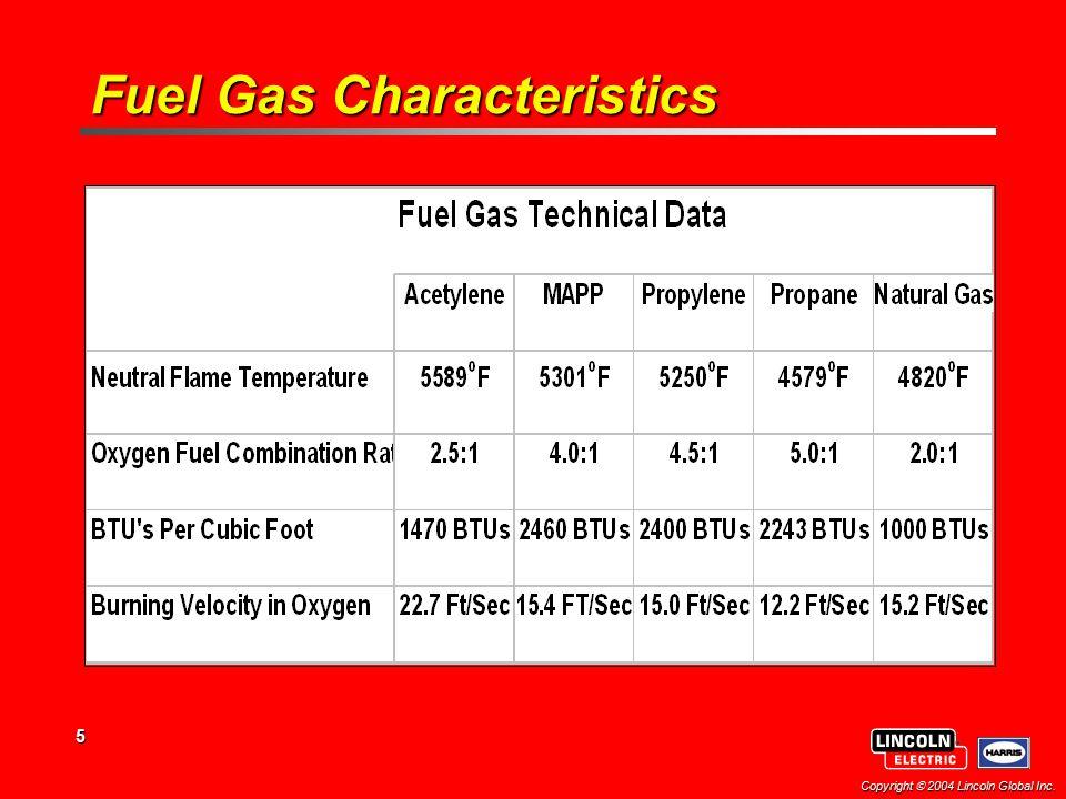 5 Copyright  2004 Lincoln Global Inc. Fuel Gas Characteristics