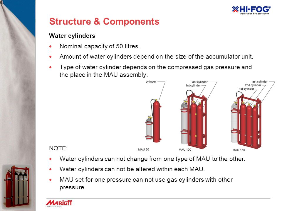 Structure & Components Gas cylinders Preferably provided by local supplier. Dimensions:  Diameter:ca. 240 mm  Maximum cylinder height:ca. 1600 mm 