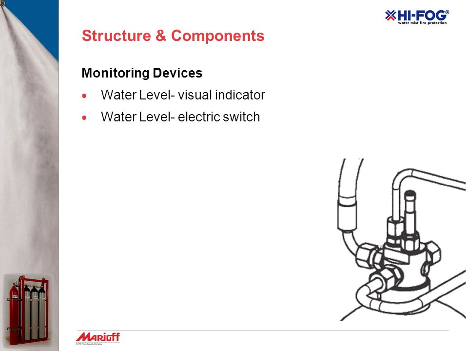 Structure & Components Monitoring Devices  Pressure Switch- Gas Cylinder  Pressure Switch- Water Cylinders  Pressure Transducer