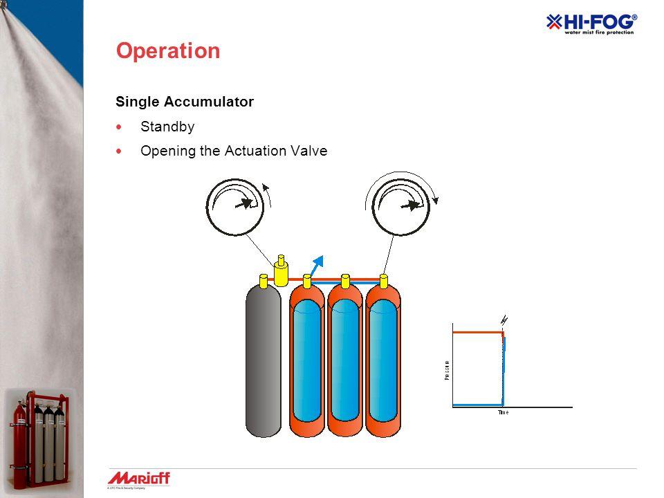 Operation Single Accumulator  Standby