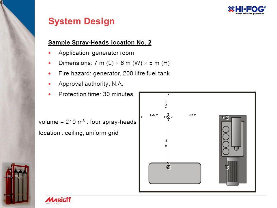 System Design Sample Spray-Heads location No. 1  Application: elevator motors room  Dimensions: 5 m (L)  4 m (W)  3,5 m (H)  Fire hazard: electri